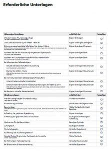 Checkliste Neubau
